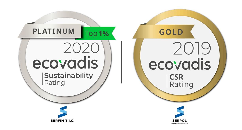 ecovadis-plartinum-gold