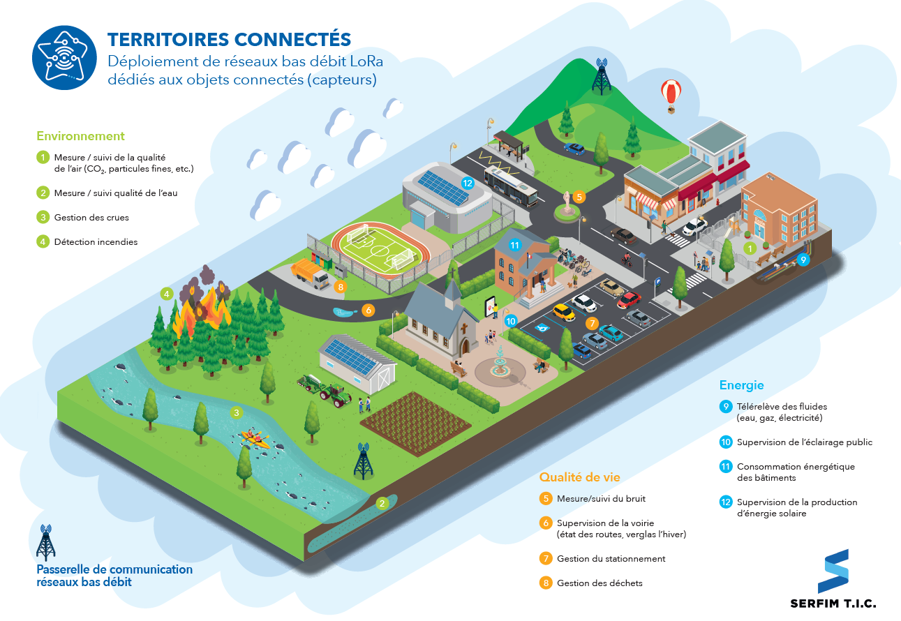illustration-territoires-connectes